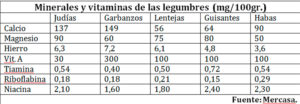 cuadro-legumbres.web